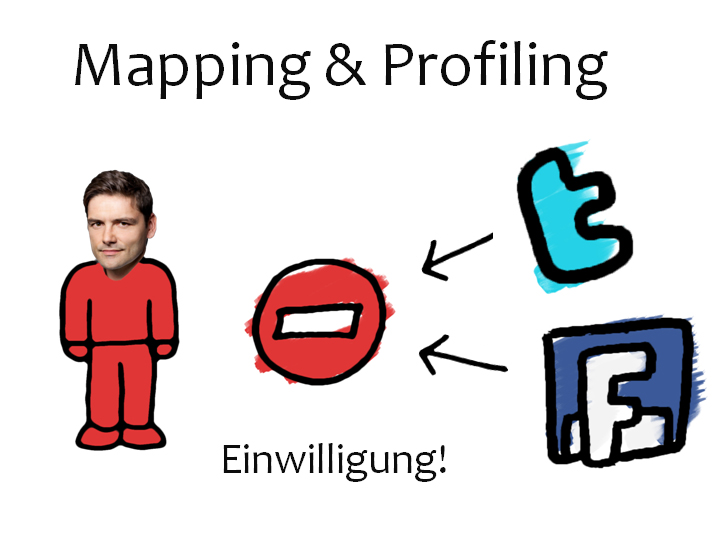 Social Media Monitoring, CRM, HR & Recht – Teil 2 – Präsentationsfolien Monitoringcamp