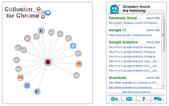 Tracking, Targeting & Online Behavioral Marketing - Collusion & Ghostery