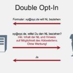 Sind Double-Opt-In Bestätigungsemails Spam?