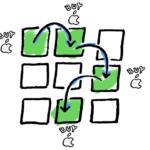 Teil 4 – Tracking, Targeting & Online Behavioral Marketing