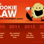 Cookie Law in Großbritannien