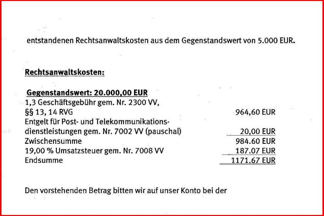 Abmahnung: 1.200 Euro wegen Fehlern beim Einsatz von Google Analytics?