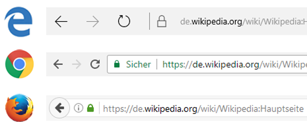 Darstellung der Verschl¸sselung im Browser